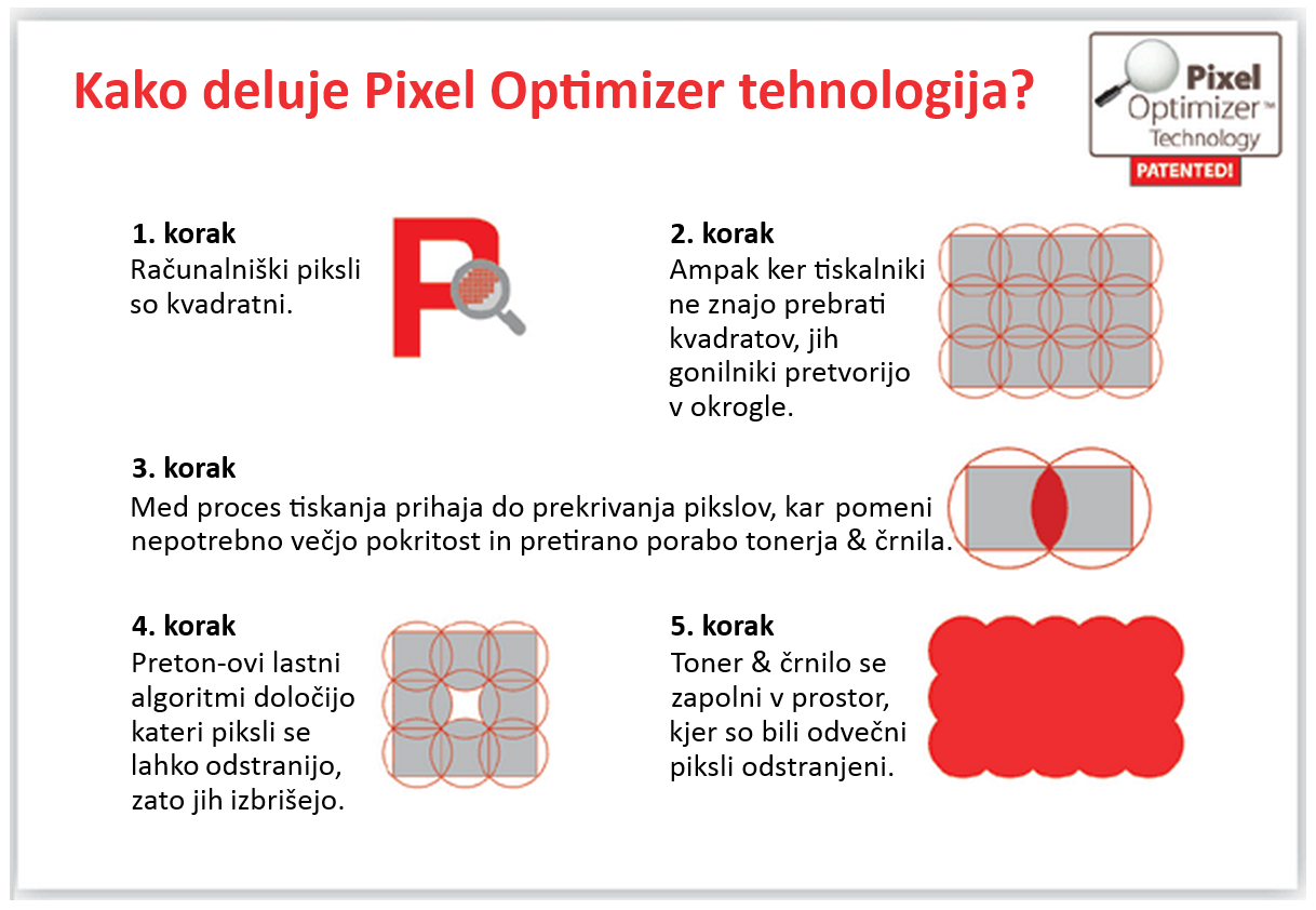 Pixel Optimizer